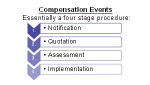 compensationEvent.jpg